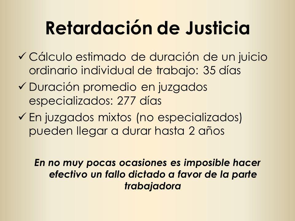 Retardación de Justicia