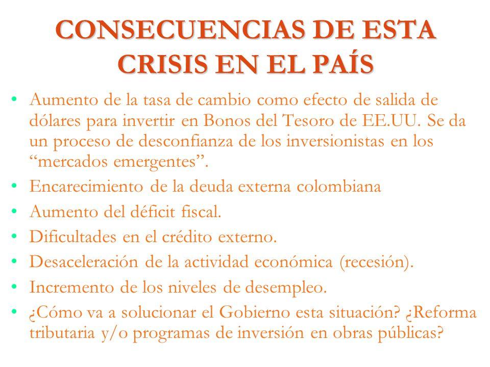 CONSECUENCIAS DE ESTA CRISIS EN EL PAÍS
