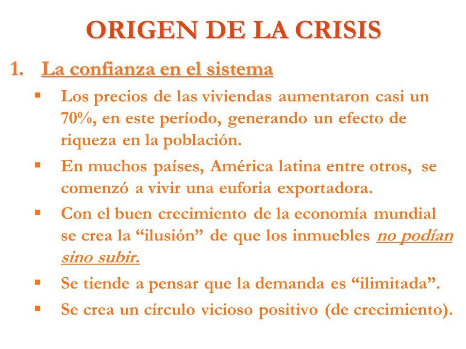 ORIGEN DE LA CRISIS La confianza en el sistema