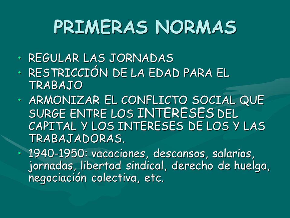 PRIMERAS NORMAS REGULAR LAS JORNADAS