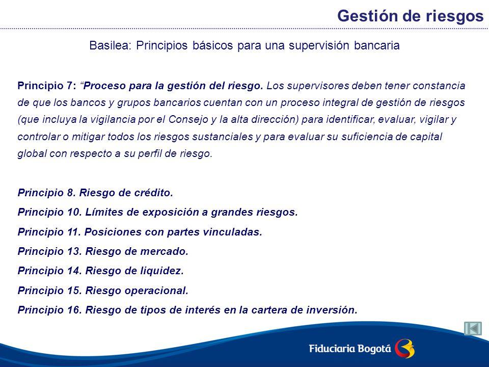 Basilea: Principios básicos para una supervisión bancaria