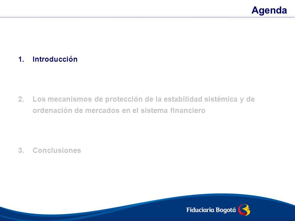 Agenda Introducción. Los mecanismos de protección de la estabilidad sistémica y de ordenación de mercados en el sistema financiero.