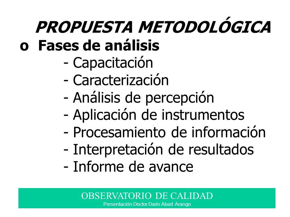 PROPUESTA METODOLÓGICA o Fases de análisis - Capacitación
