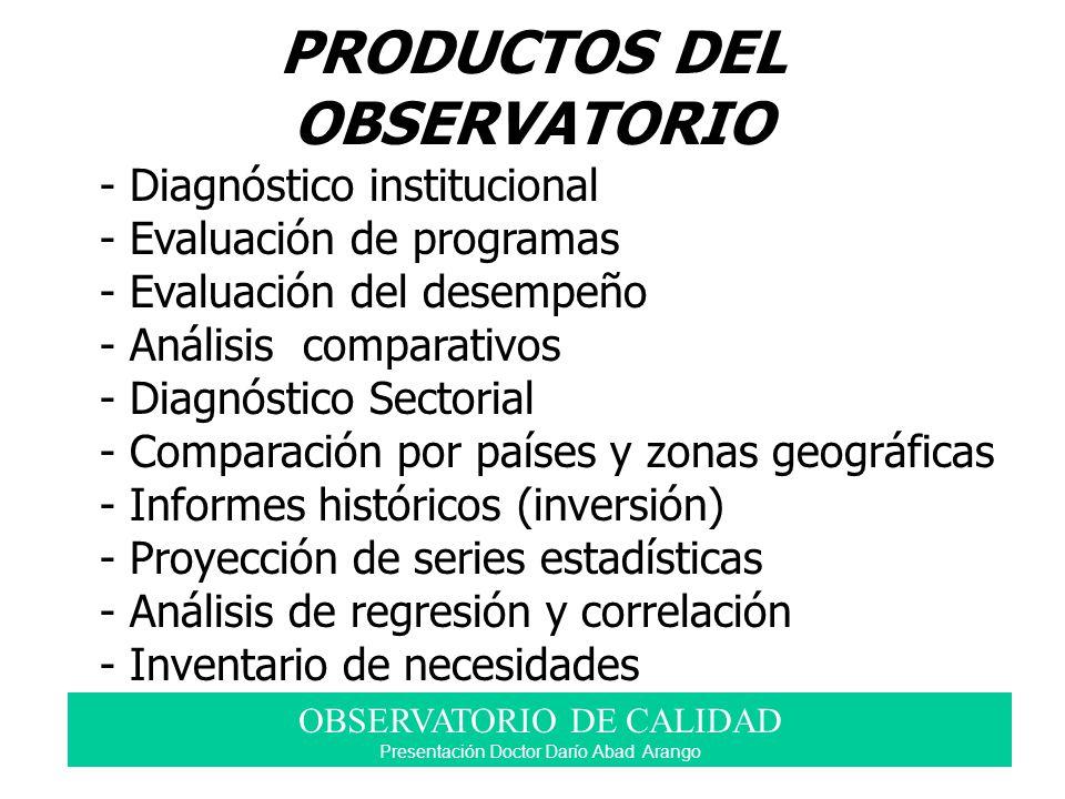 PRODUCTOS DEL OBSERVATORIO