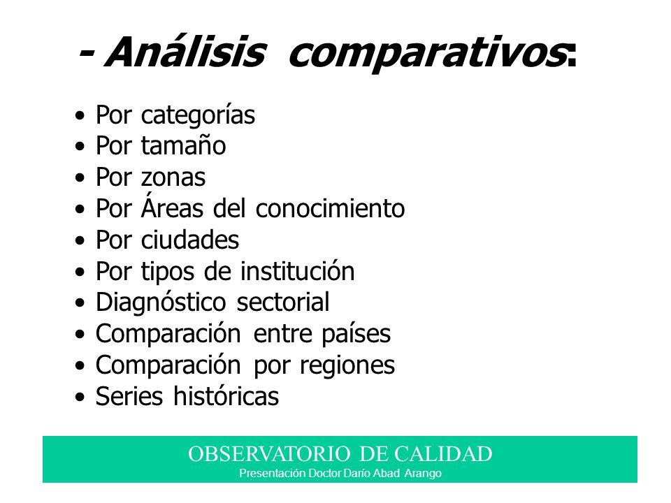 - Análisis comparativos: