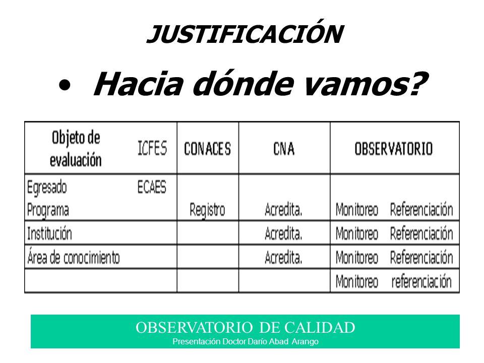 Hacia dónde vamos JUSTIFICACIÓN OBSERVATORIO DE CALIDAD