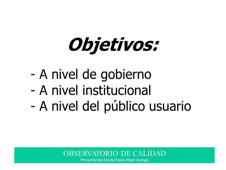 Objetivos: - A nivel de gobierno - A nivel institucional