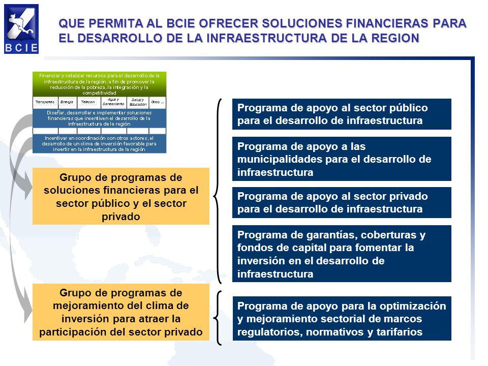 QUE PERMITA AL BCIE OFRECER SOLUCIONES FINANCIERAS PARA EL DESARROLLO DE LA INFRAESTRUCTURA DE LA REGION