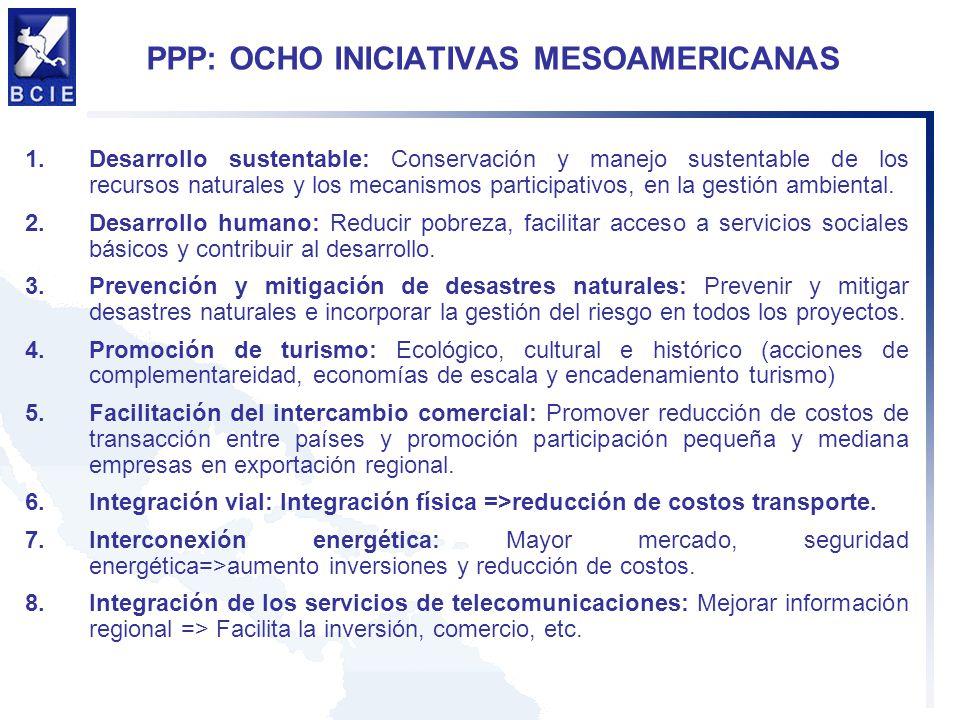 PPP: OCHO INICIATIVAS MESOAMERICANAS