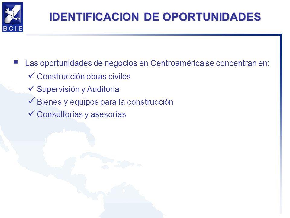IDENTIFICACION DE OPORTUNIDADES