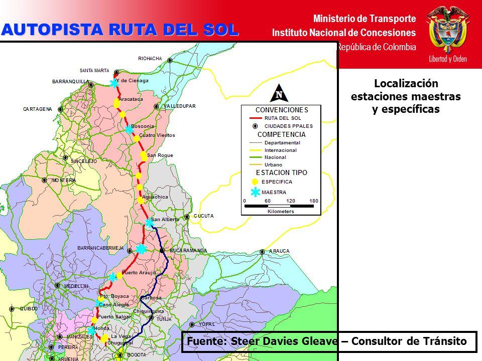 Localización estaciones maestras y específicas