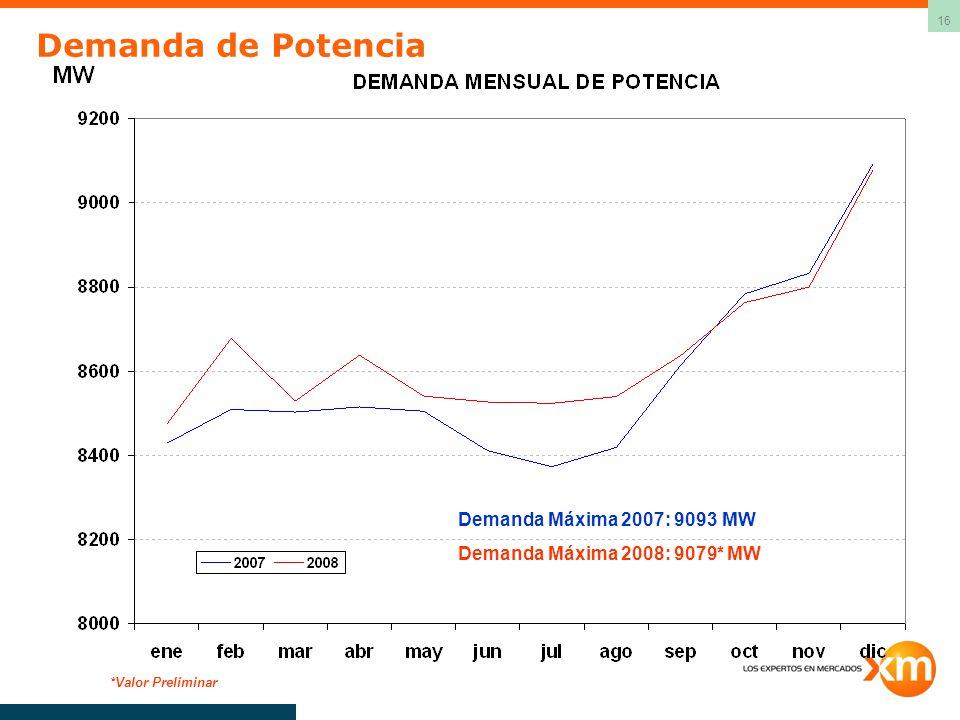 Demanda de Potencia Demanda Máxima 2007: 9093 MW