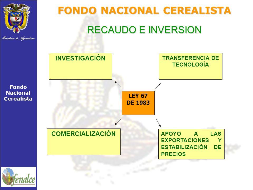 FONDO NACIONAL CEREALISTA TRANSFERENCIA DE TECNOLOGÍA