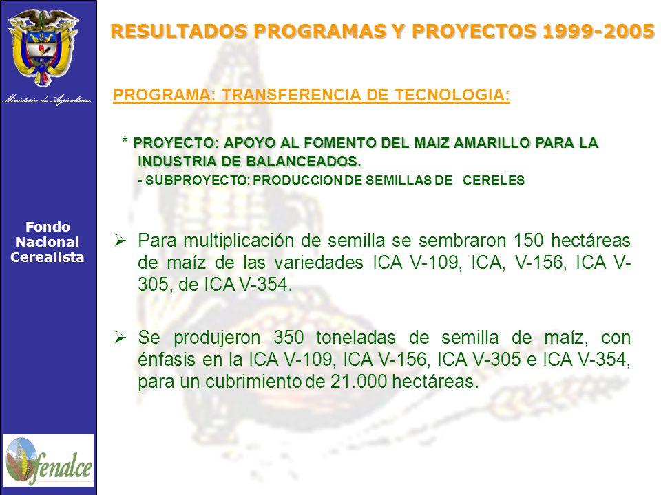 RESULTADOS PROGRAMAS Y PROYECTOS 1999-2005