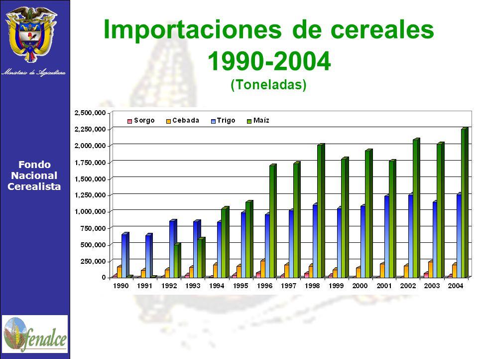 Importaciones de cereales 1990-2004 (Toneladas)