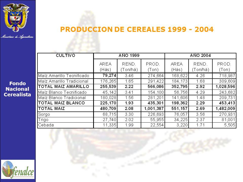PRODUCCION DE CEREALES 1999 - 2004