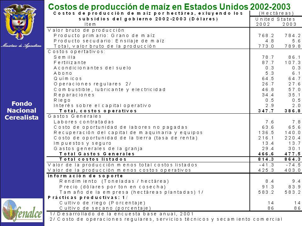Costos de producción de maíz en Estados Unidos 2002-2003