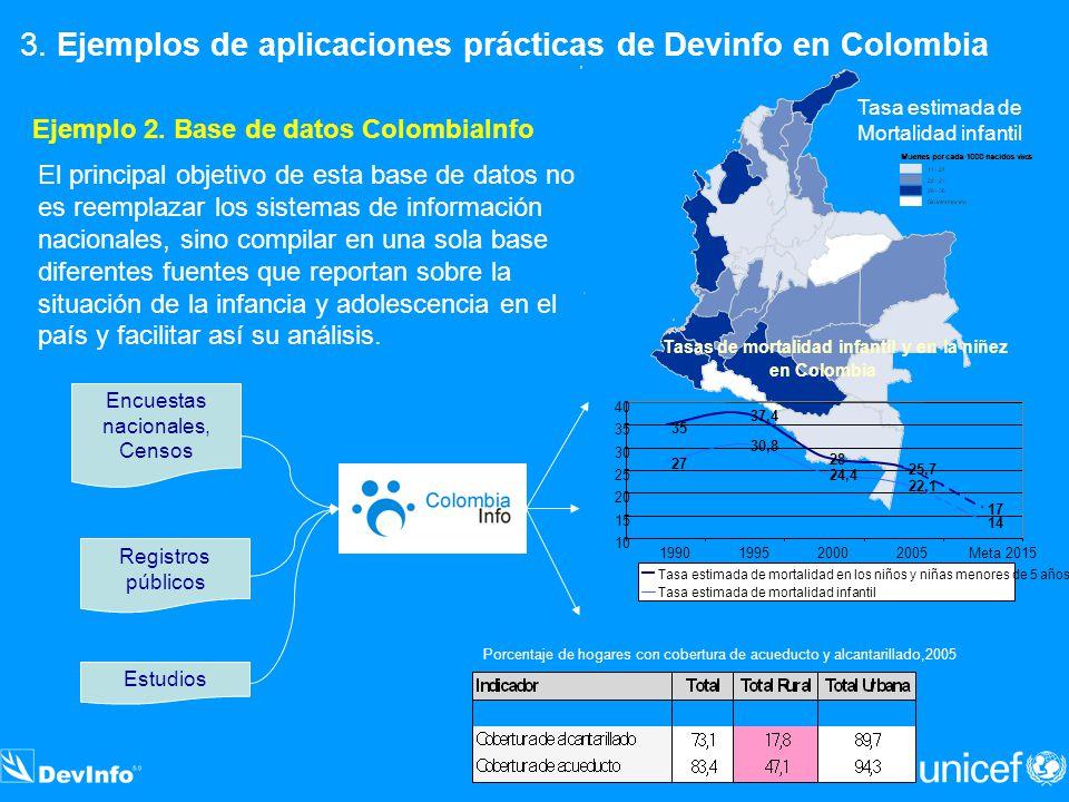 Encuestas nacionales, Censos