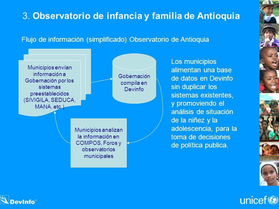 3. Observatorio de infancia y familia de Antioquia