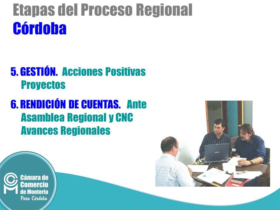 Etapas del Proceso Regional Córdoba