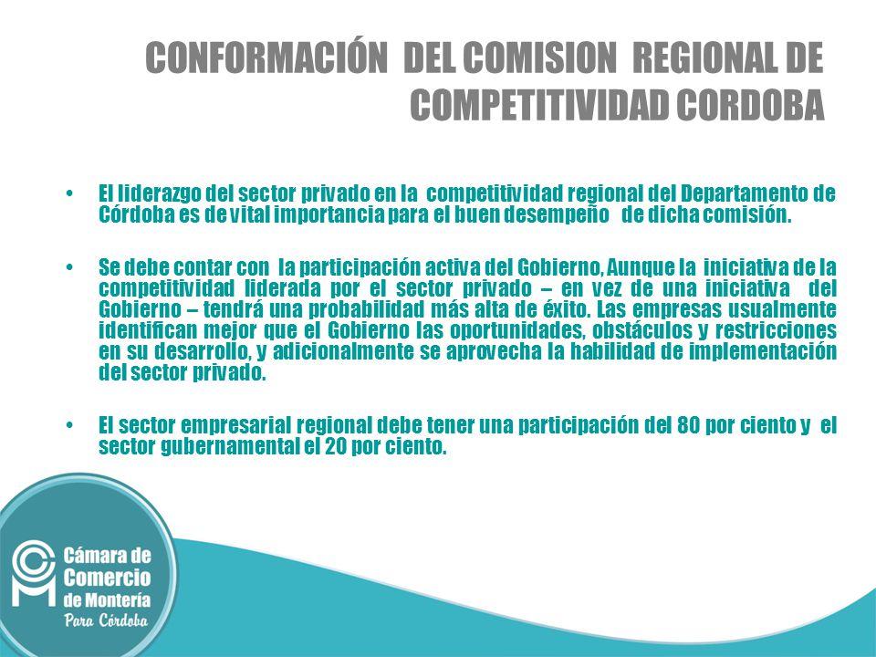 CONFORMACIÓN DEL COMISION REGIONAL DE COMPETITIVIDAD CORDOBA