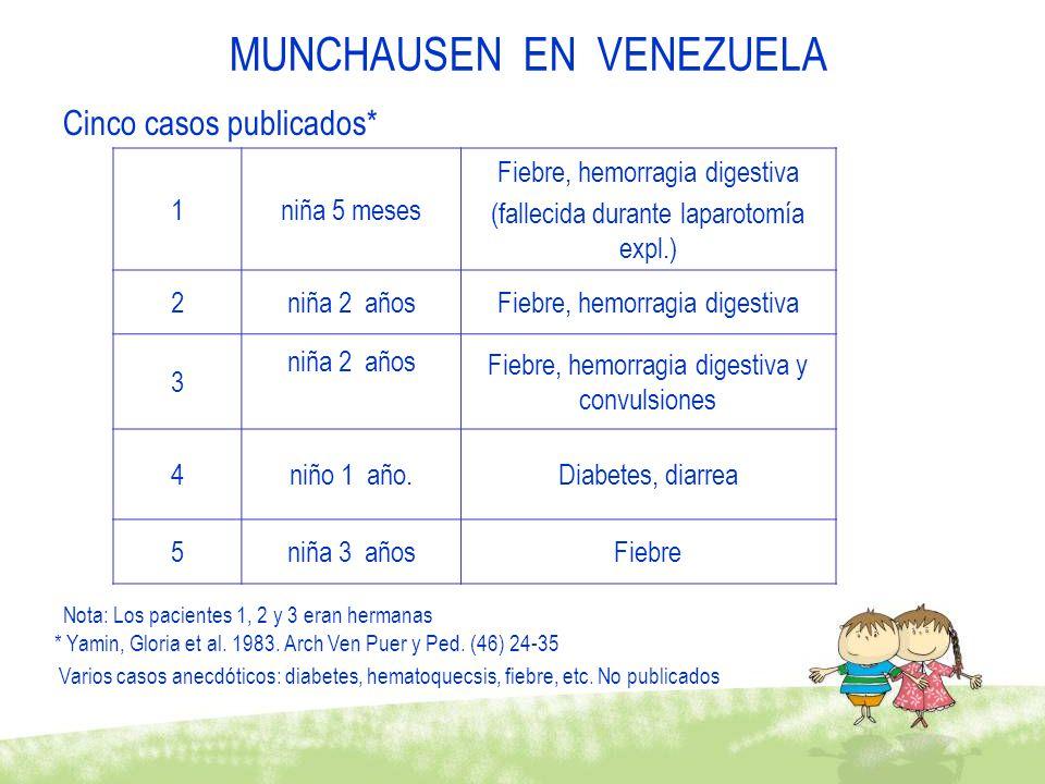 MUNCHAUSEN EN VENEZUELA