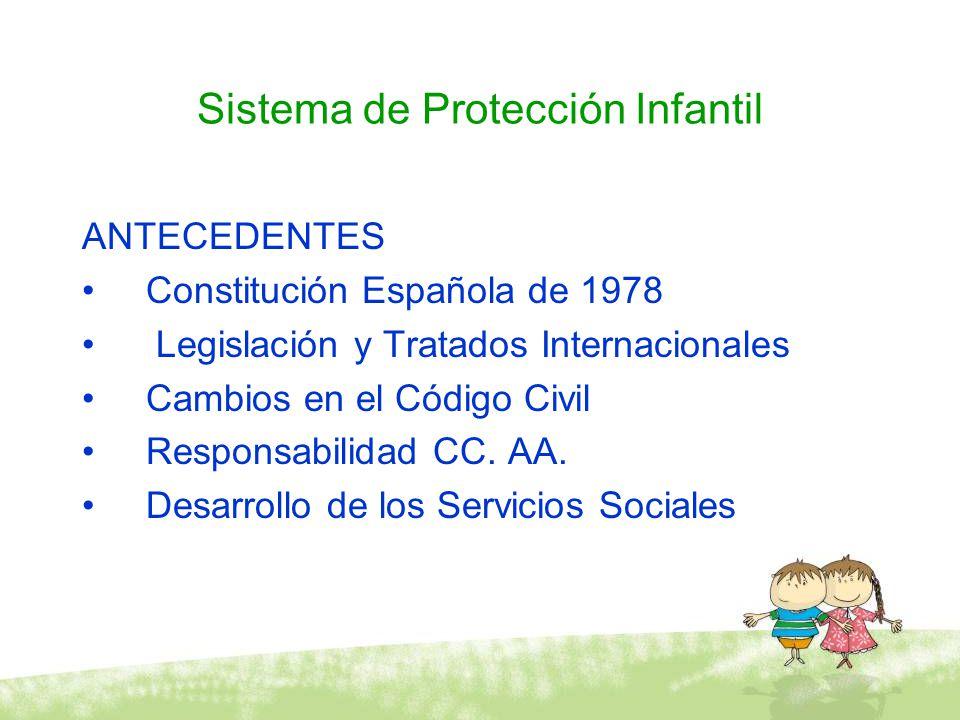 Sistema de Protección Infantil
