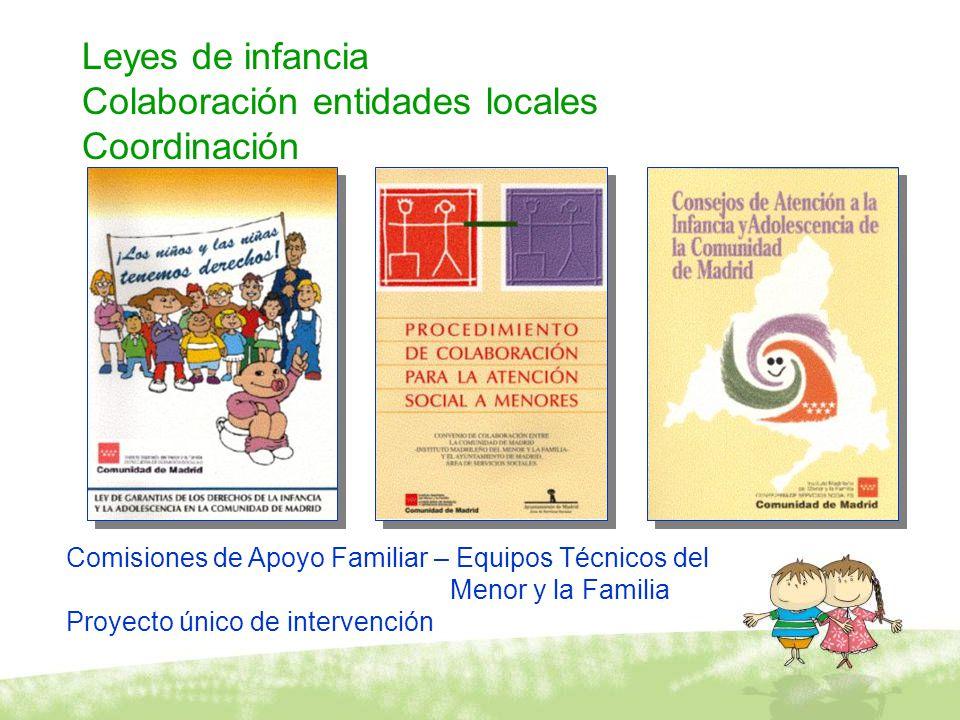 Leyes de infancia Colaboración entidades locales Coordinación