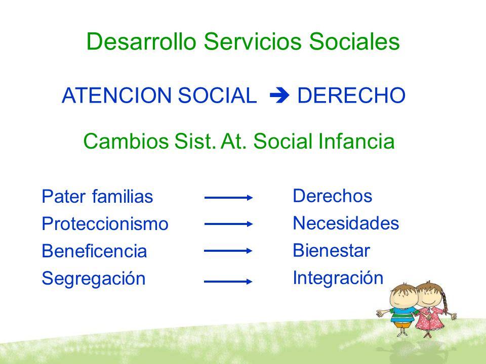 Desarrollo Servicios Sociales