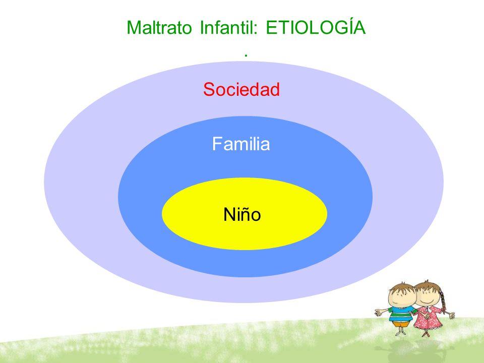 Maltrato Infantil: ETIOLOGÍA .