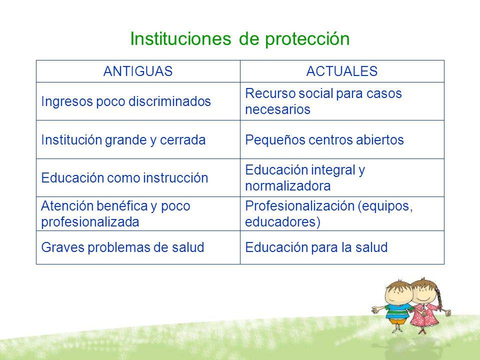 Instituciones de protección