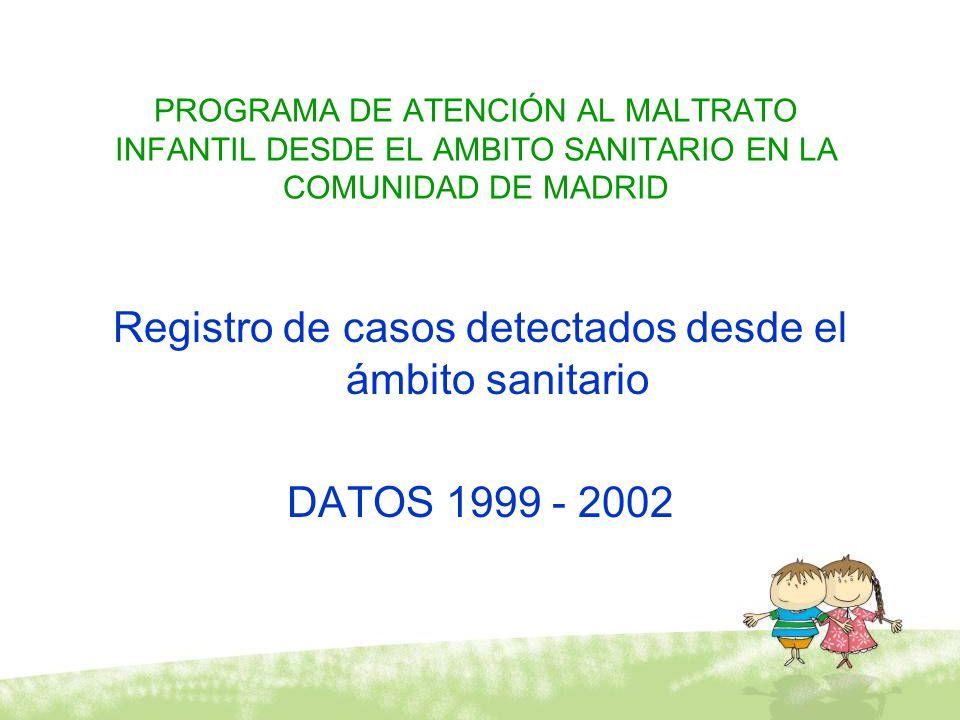 Registro de casos detectados desde el ámbito sanitario