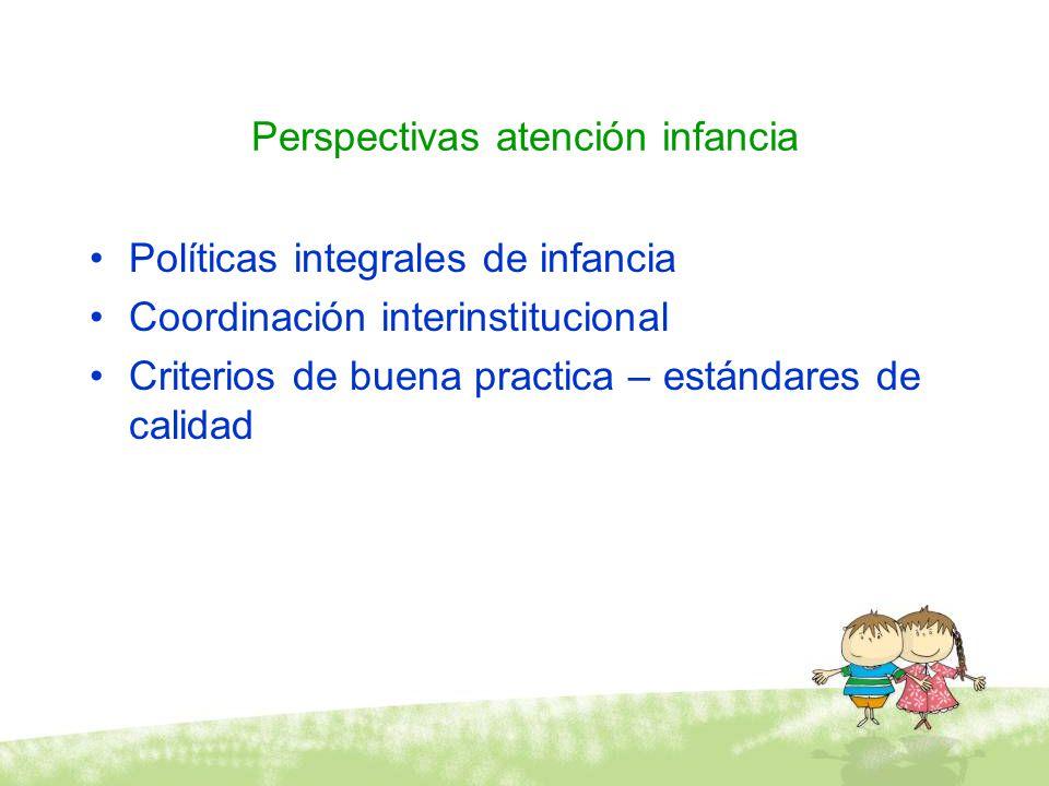 Perspectivas atención infancia