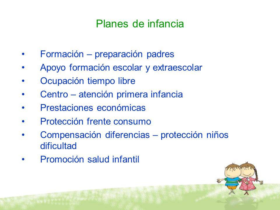 Planes de infancia Formación – preparación padres