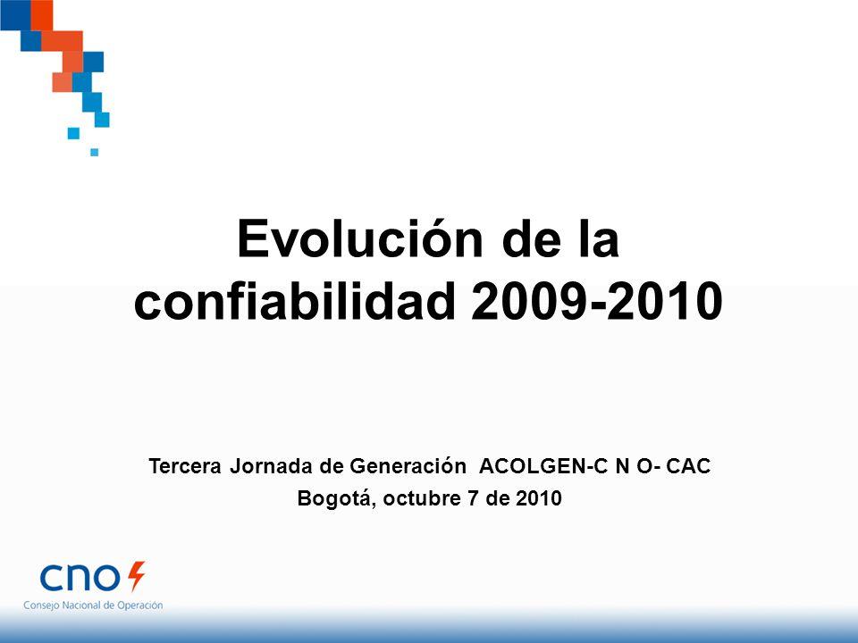Evolución de la confiabilidad 2009-2010