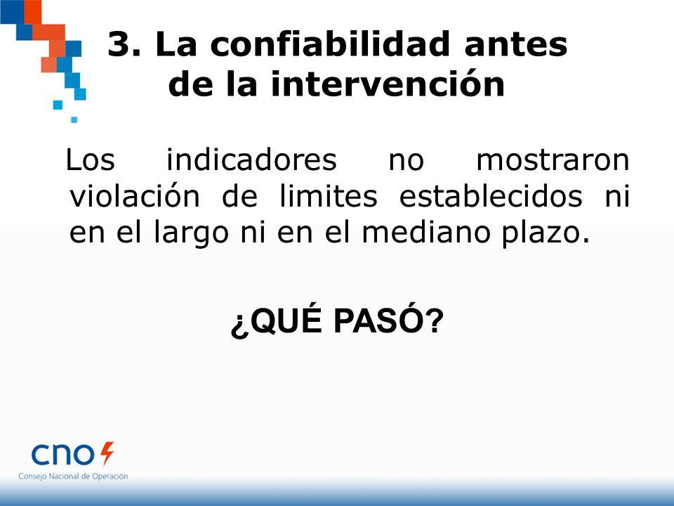 3. La confiabilidad antes de la intervención