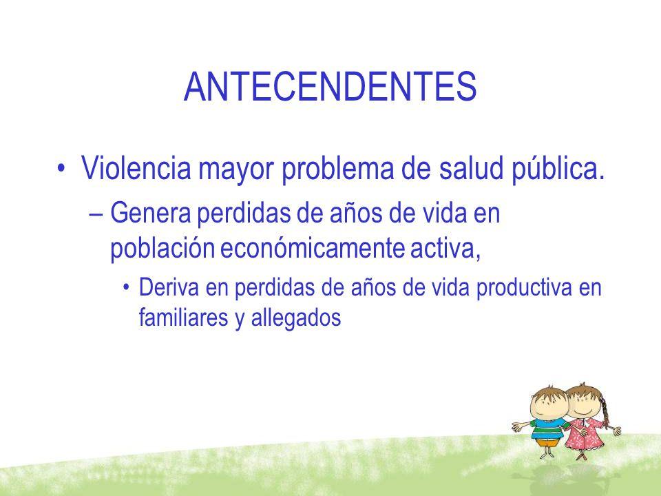 ANTECENDENTES Violencia mayor problema de salud pública.