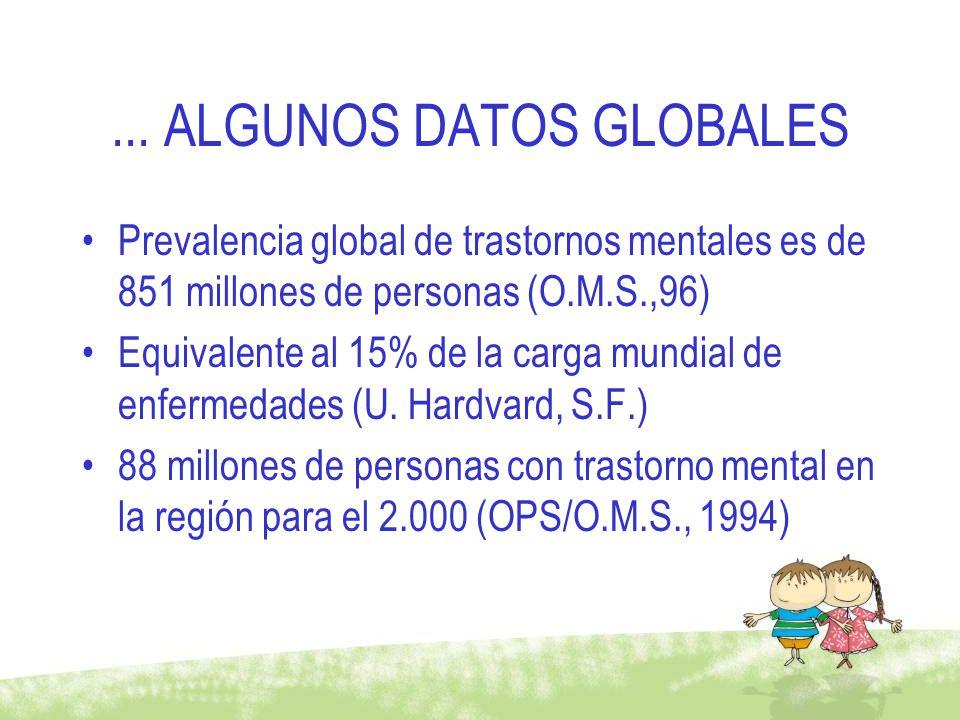 ... ALGUNOS DATOS GLOBALES