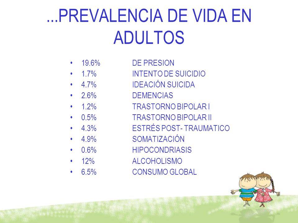 ...PREVALENCIA DE VIDA EN ADULTOS