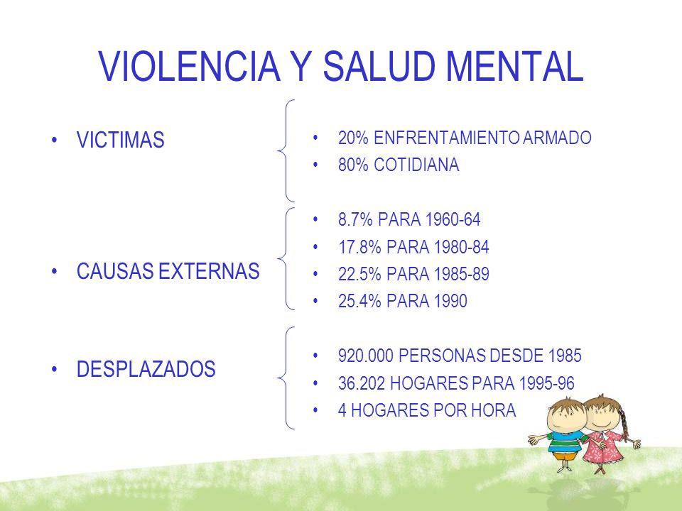 VIOLENCIA Y SALUD MENTAL