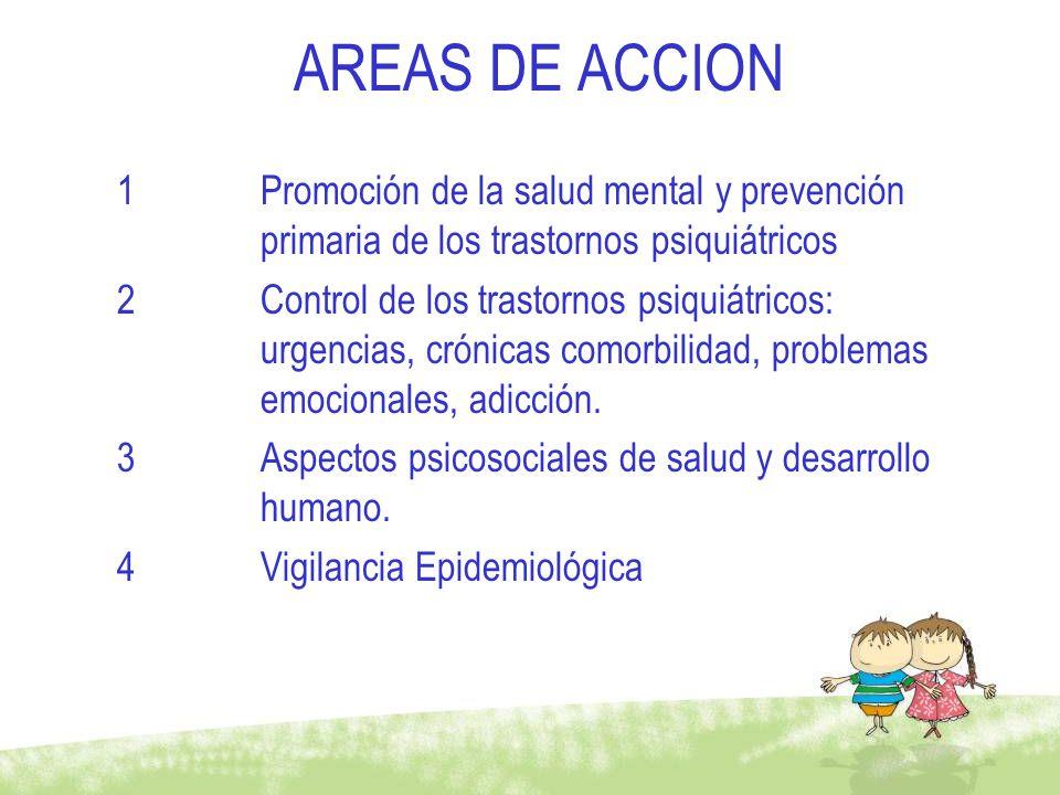 AREAS DE ACCION Promoción de la salud mental y prevención primaria de los trastornos psiquiátricos.