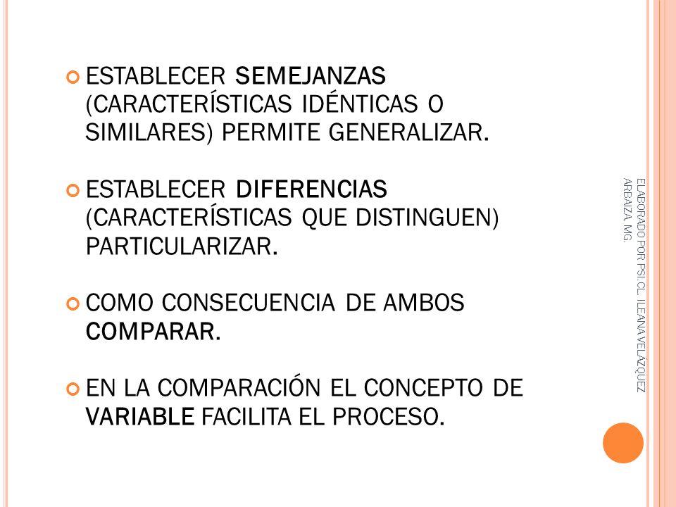 COMO CONSECUENCIA DE AMBOS COMPARAR.