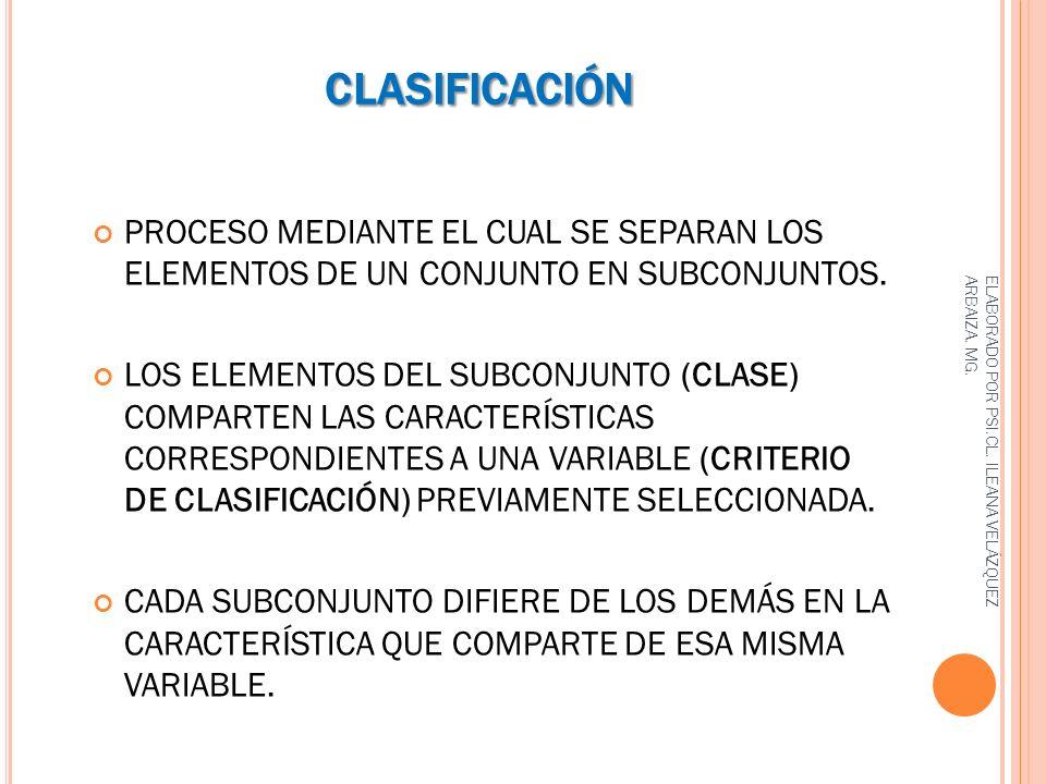 clasificación PROCESO MEDIANTE EL CUAL SE SEPARAN LOS ELEMENTOS DE UN CONJUNTO EN SUBCONJUNTOS.