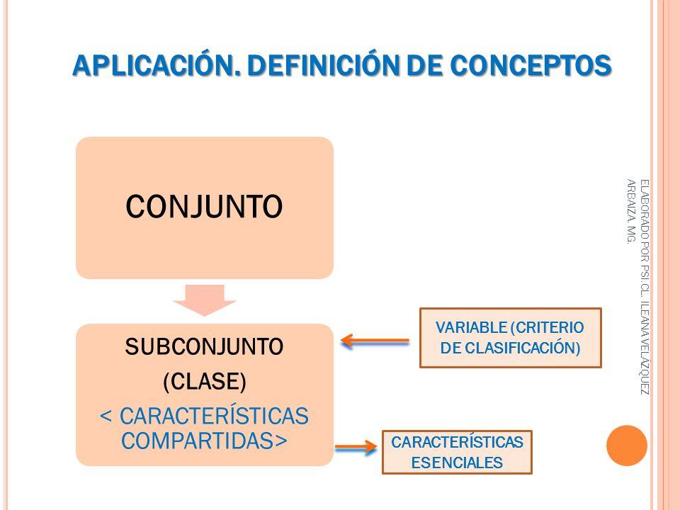 APLICACIÓN. DEFINICIÓN DE CONCEPTOS