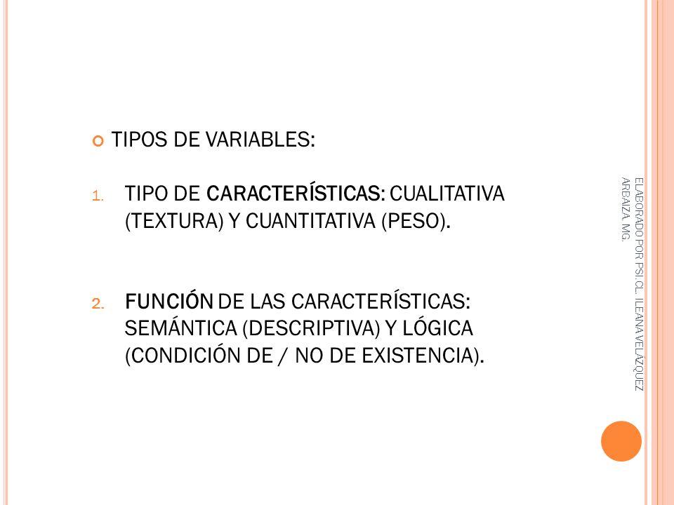 TIPO DE CARACTERÍSTICAS: CUALITATIVA (TEXTURA) Y CUANTITATIVA (PESO).