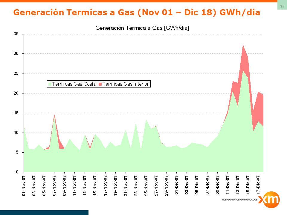 Generación Termicas a Gas (Nov 01 – Dic 18) GWh/dia