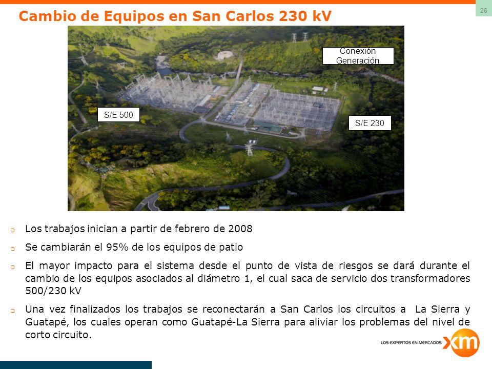 Cambio de Equipos en San Carlos 230 kV