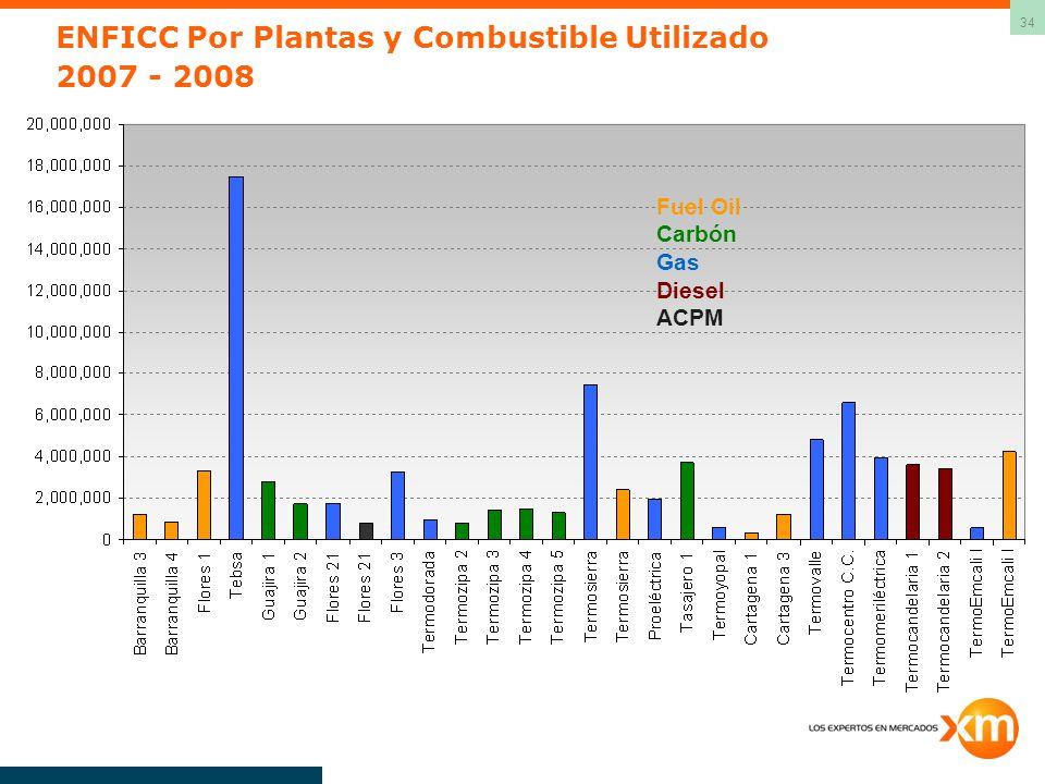 ENFICC Por Plantas y Combustible Utilizado 2007 - 2008