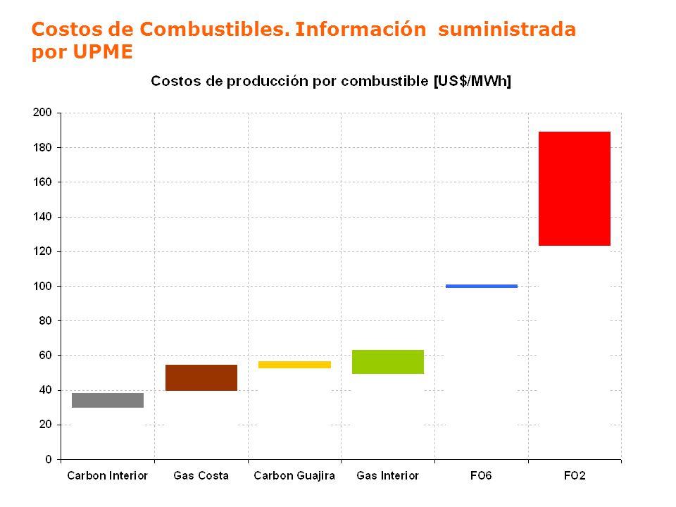 Costos de Combustibles. Información suministrada por UPME