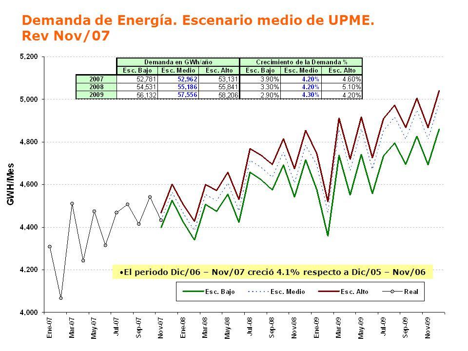 El periodo Dic/06 – Nov/07 creció 4.1% respecto a Dic/05 – Nov/06
